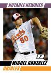 2012 Card #702 - Miguel Gonzalez