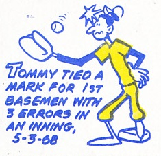 1970 Topps Tom McCraw Cartoon