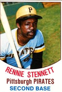 1977 Hostess Rennie Stennett