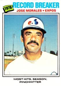 1977 OPC Jose Morales RB