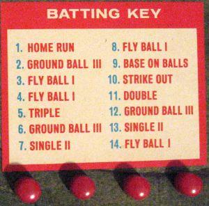 Cadaco Batting Key
