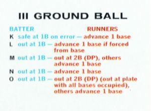 Cadaco - Ground Ball III