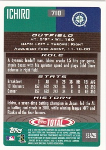2002 Topps Total Ichiro back
