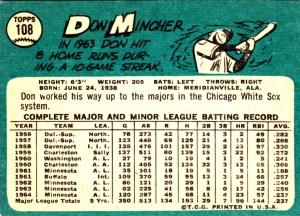 1965 Topps Don Mincher back