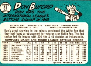 1965 Topps Don Buford back