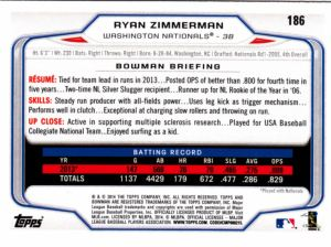 2014 Bowman Ryan Zimmerman Back