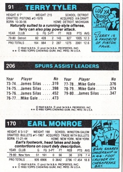 1980-81 Topps Basketball Back