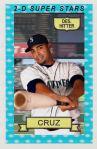 2014-15 TSR Hot Stove #10 Nelson Cruz