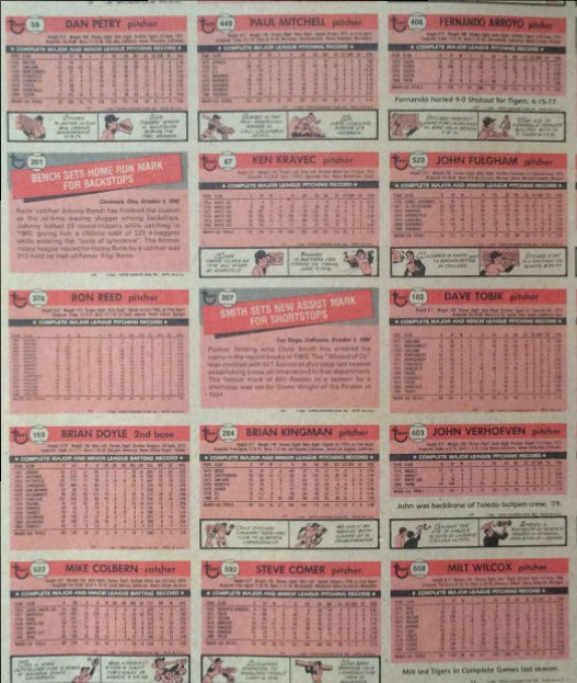 1981 Topps Sheet back detail