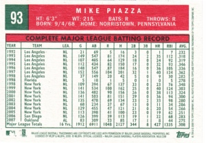 2008 Heritage Mike Piazza back
