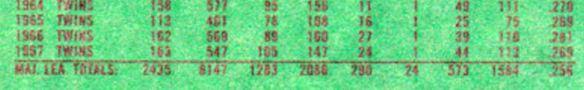2015 Topps Archives Killebrew detail