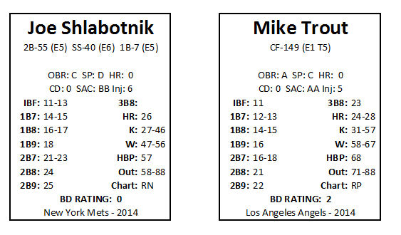 2014 Statis Pro - Shlabotnik and Trout