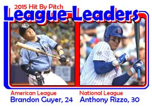 2015 TSR LL-1a Hit By Pitch Leaders