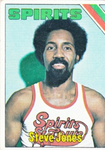 1975-76 Topps Basketball Steve Jones