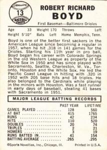 1961 Leaf Bob Boyd back