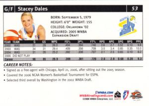 2006-rittenhouse-wnba-stacey-dales-back