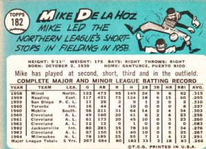 1965-topps-mike-de-la-hoz-back